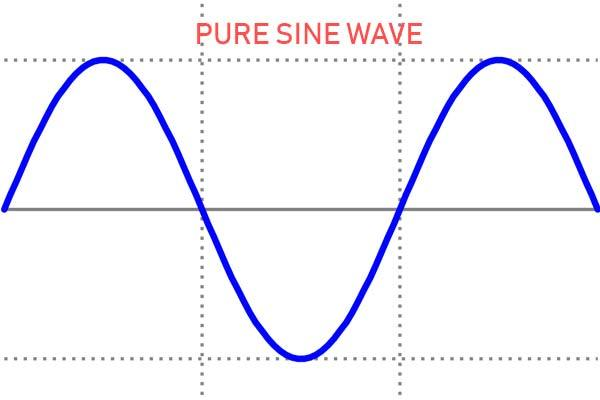 Best Pure Sine Wave Inverter Reviews | You Can Buy In 2019